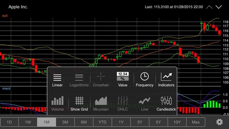 StockMarkets for iPhone screenshot-3