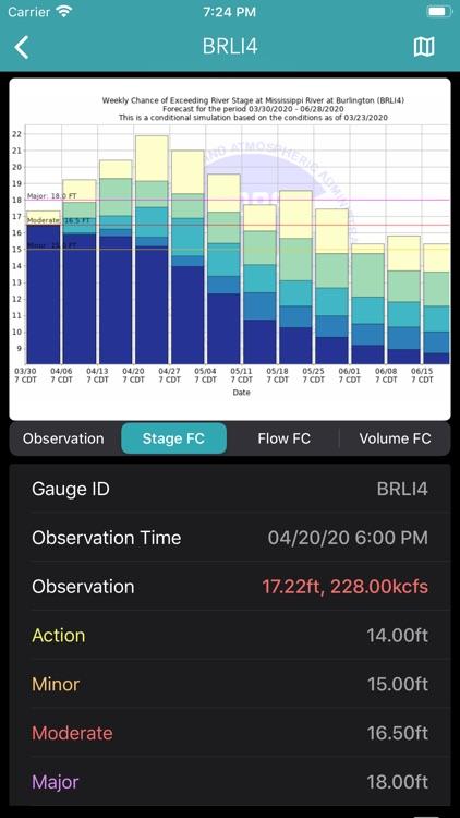 River Levels & Flows screenshot-6