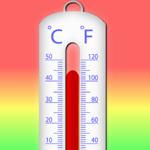 Термометр - воздуха на пк