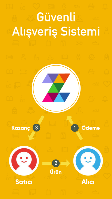 Zebramo - İkinci el pazarı. screenshot four