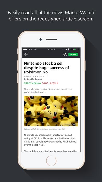 Marketwatch review screenshots