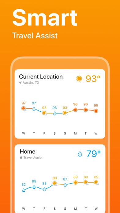 Weather Line –Themed Widgets Screenshot