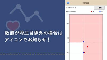 血圧ノート-血圧変化をスマホで記録!グラフ化も簡単- ScreenShot2