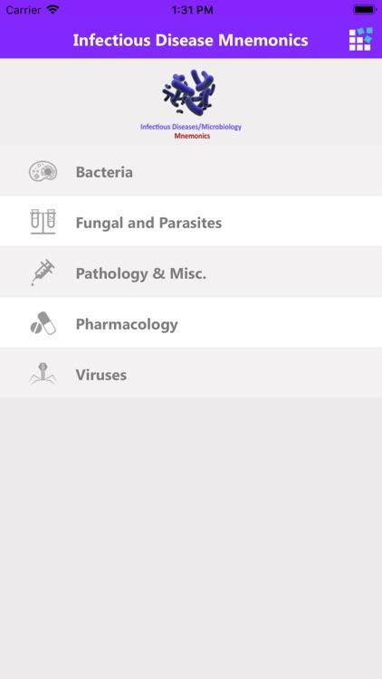 Infectious Disease Mnemonics