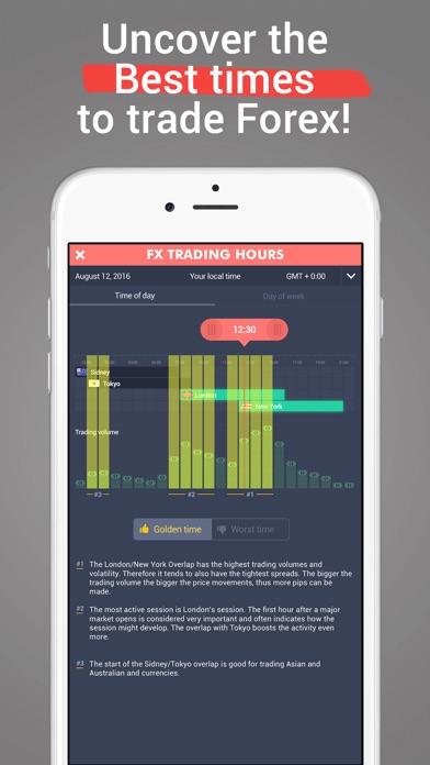 Forex Hero – trading game Screenshot on iOS