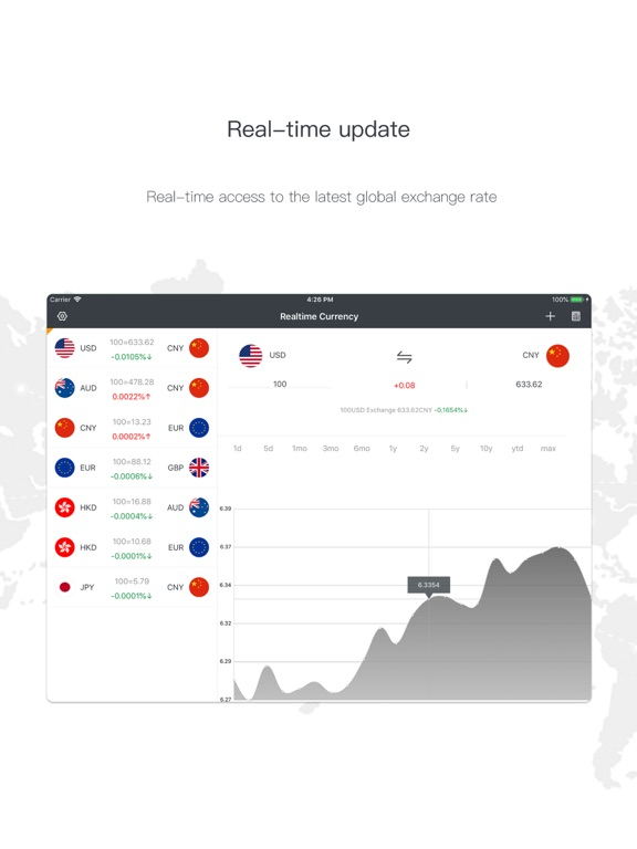 X-rate Currency Converter | App Price Drops