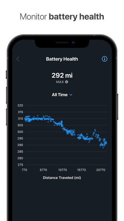 Tessie — For your Tesla screenshot-4