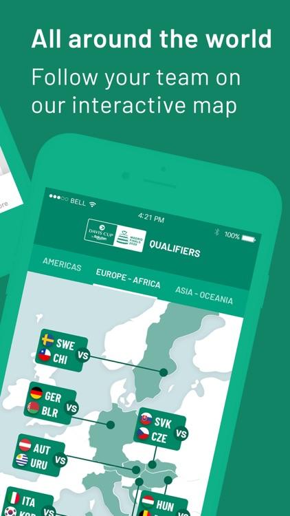 Davis Cup by Rakuten Finals