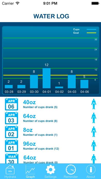 Water Tight - drink waterScreenshot of 2