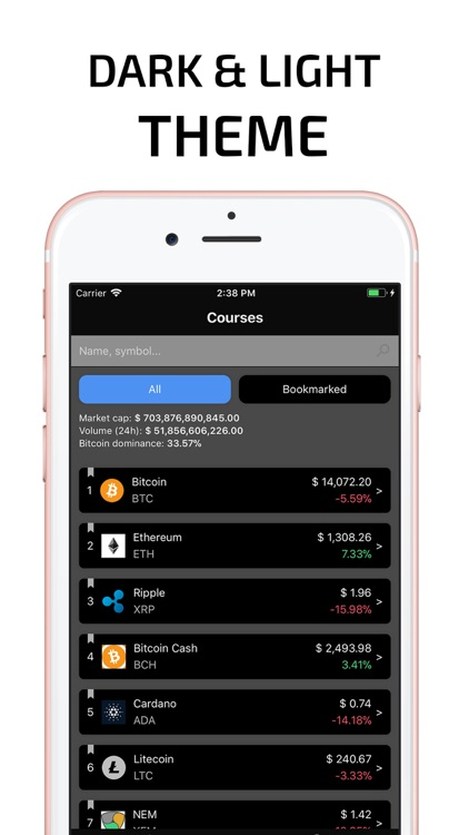 Exchange Rates Cryptocurrency screenshot-4