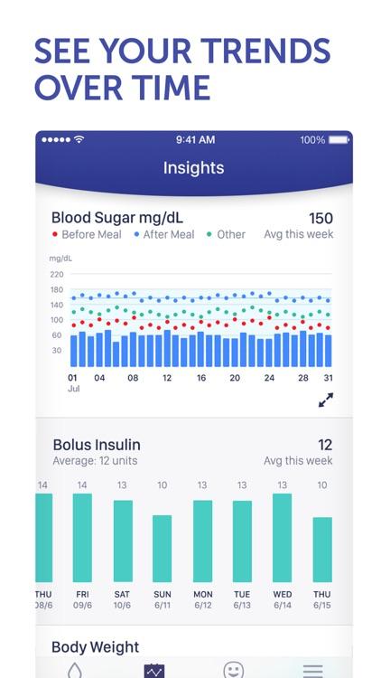 Glucose Buddy+ for Diabetes screenshot-4