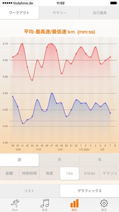 run.App – GPSとランニングのおすすめ画像5
