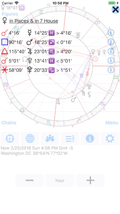 Astrological Charts Lite screenshot-1