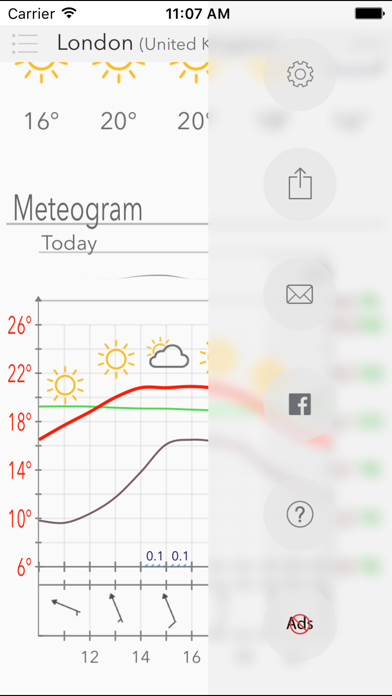 Weather Forecast w/ Meteogramのおすすめ画像5