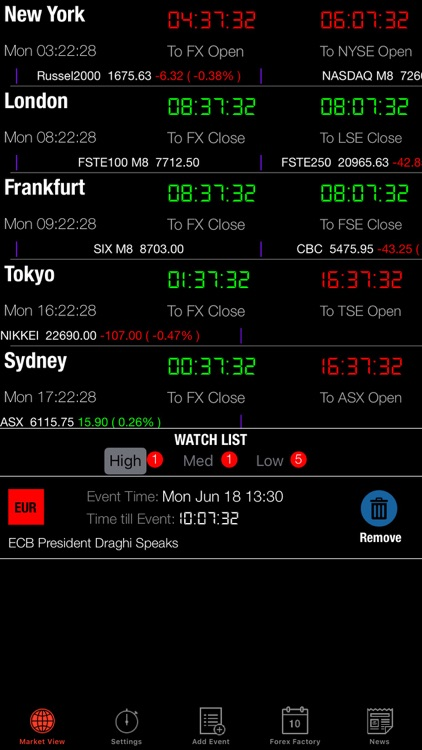 Forex Watch (No Subscription)