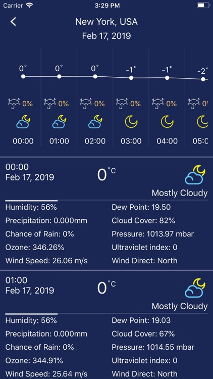 Weather forecast - Local&world screenshot-4
