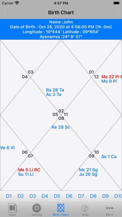 iHoroscope Vedic screenshot-5