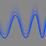 Oscillator 1 - Sine