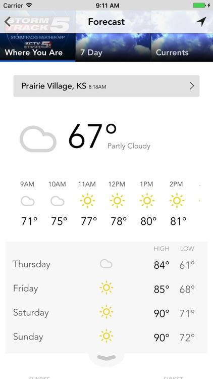 Kansas City Weather Radar KCTV