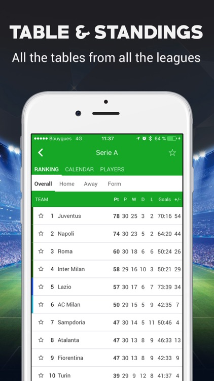 Live Soccer Scores -Skores screenshot-4
