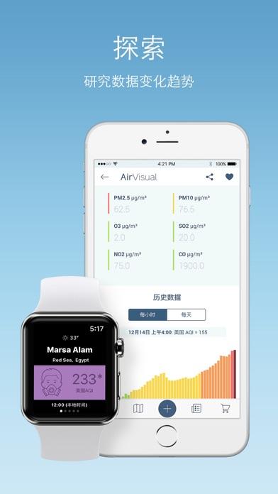Screenshot for AirVisual|全球空气质量预测|PM2.5雾霾 AQI in China App Store