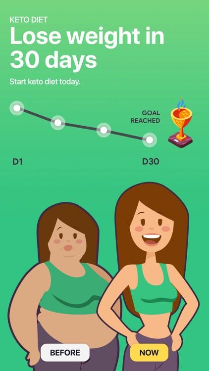 Keto Diet App & Carb Tracker