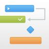Project Office: Gantt-Diagramm