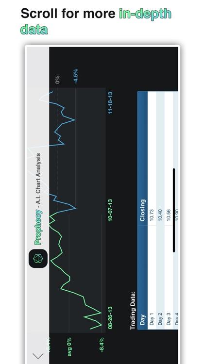 Prophecy - Stock A.I. screenshot-4