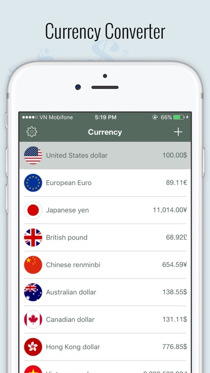 Currency Converter & Rates Pro