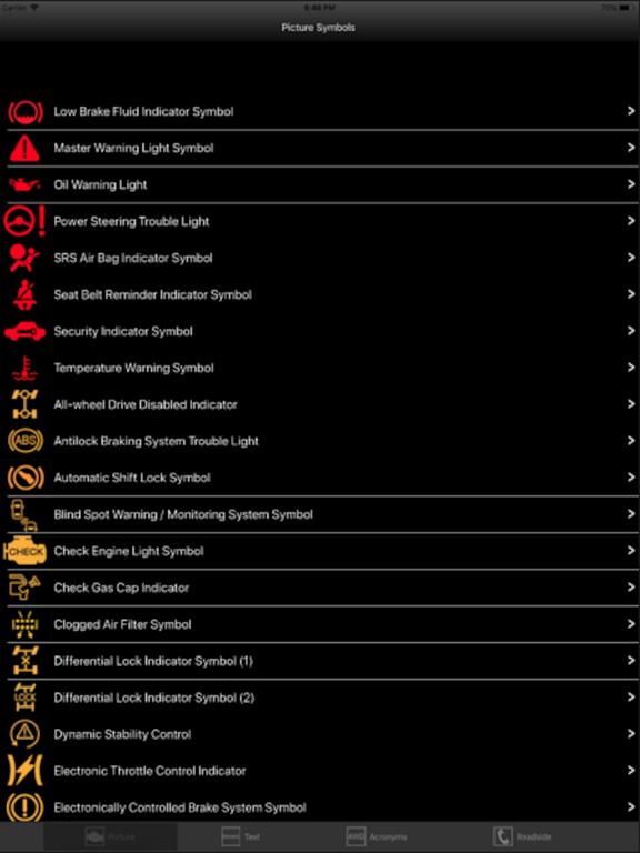 Dashboard Symbols screenshot