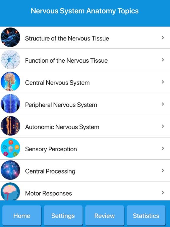 Human Nervous System Anatomy App Price Drops