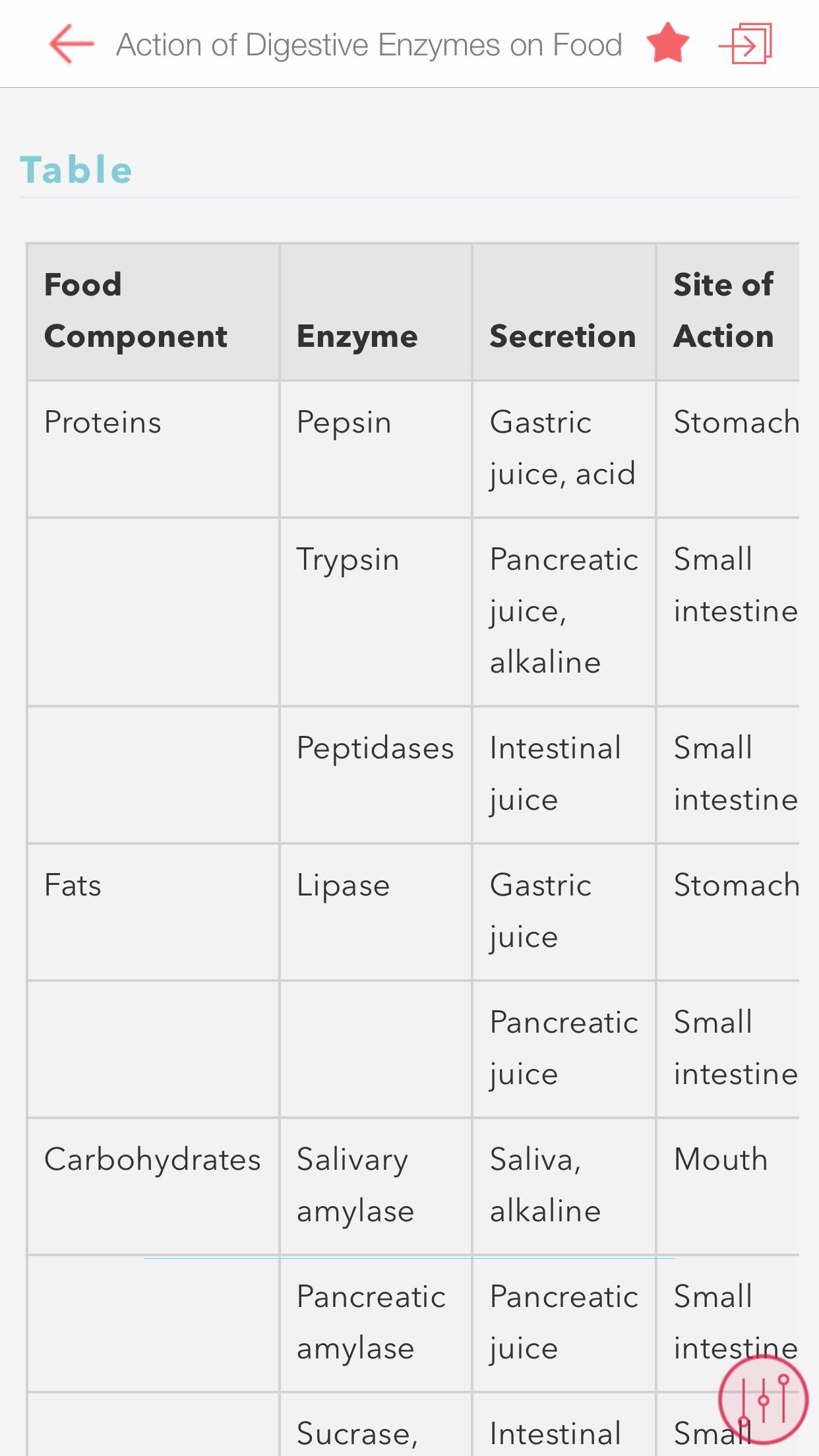 Taber's 23 Medical Dictionary Screenshot