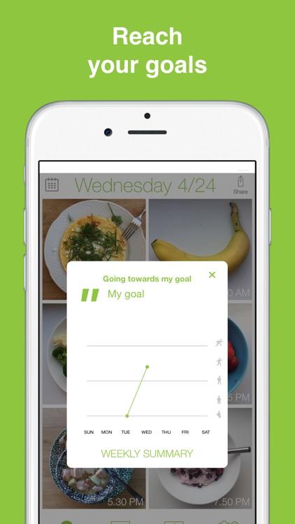See How You Eat Food Diary App screenshot-7