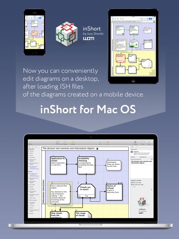inShort: Project & Workflow Screenshots