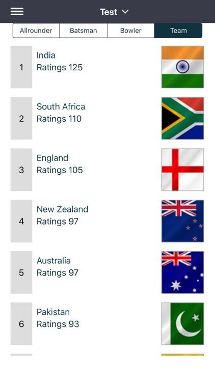 CricScore- Live Cricket Scores screenshot-5
