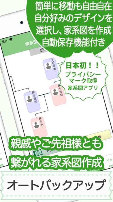 名字由来net 〜全国都道府県ランキングや家紋家系図 ScreenShot7