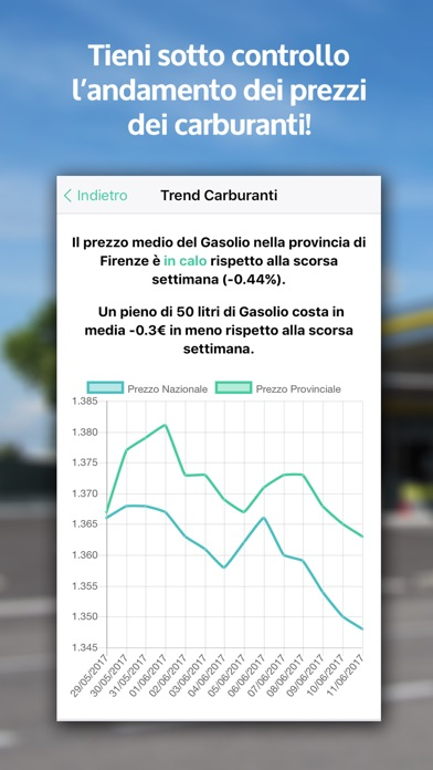 Prezzi Carburanti | Risparmia sul rifornimento!-2
