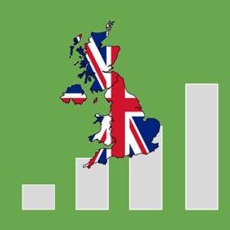 London UK Stock Trader