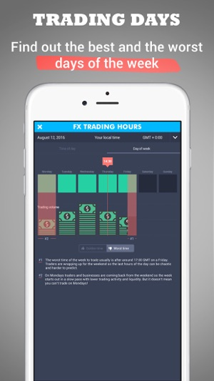 Forex Trading Hours Learn When To Trade 4
