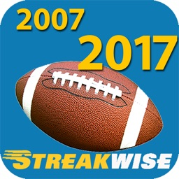 Draft•Tracker® 2017: Complete Analysis from 2007