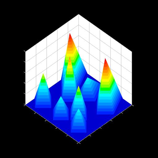 Graph-R