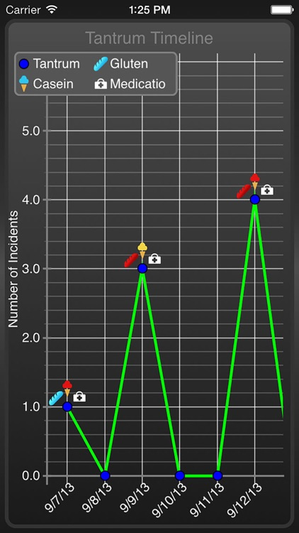 Tantrum Tracker screenshot-3
