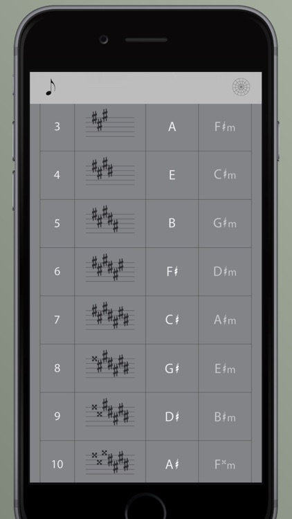 Circle of 5ths Master II screenshot-3