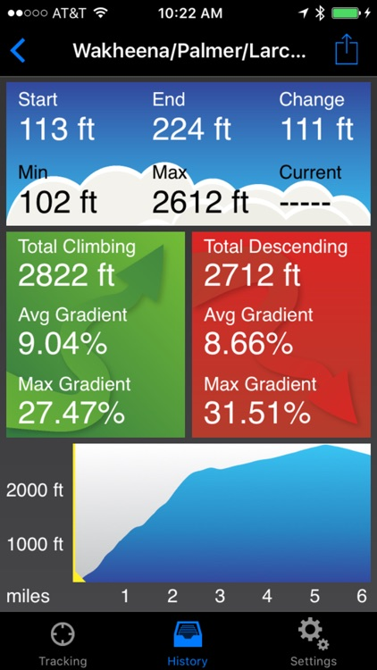 Elevation Tracker