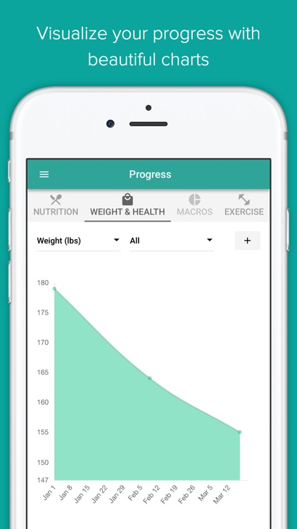 Macros Tracker PRO - Weight Loss Diet & Exercise screenshot-4