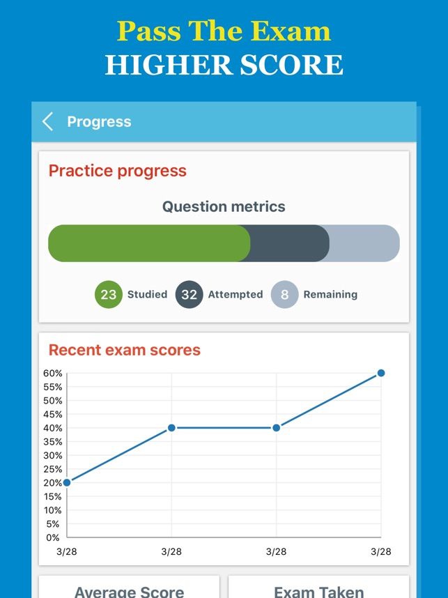 Ase Exam Prep Editon On The App Store