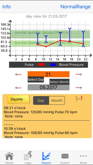 Blood Pressure+Pulse Lite