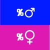 Gender detector -  % Events of girls and boys