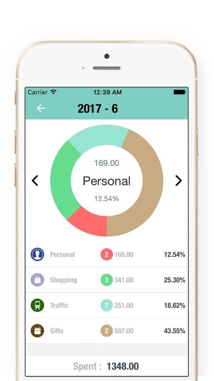 Best Budget Planner+ Daily Budget,Spending Tracker screenshot-4