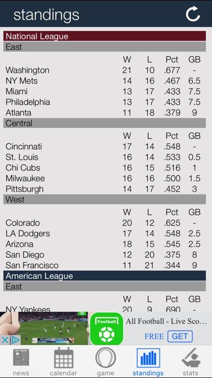 New York Baseball Yankees Edition screenshot-3